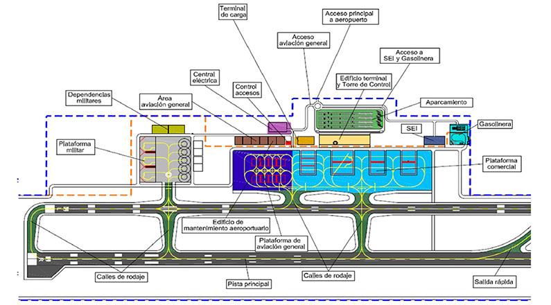 zonificacion-del-sistema-aeropueruario